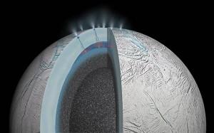 Enceladus Querschnitt (NASA/JPL)